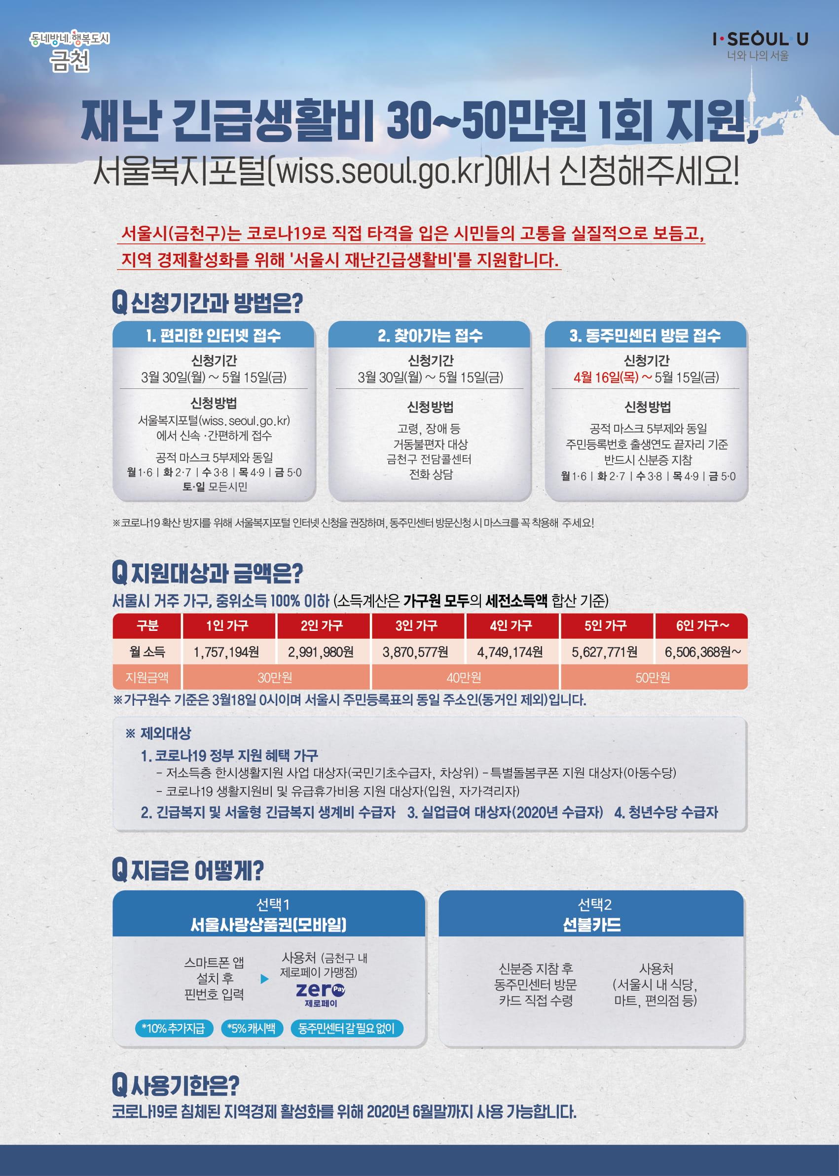 서울시재난긴급생활비1